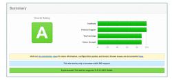 ssllabs - sprawdź konfiguracje SSL