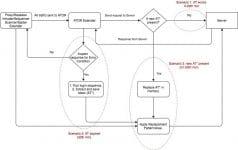 Schemat działania wtyczki ATOR